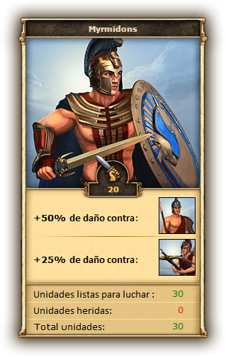 Archivo:Units Myrmidons.png